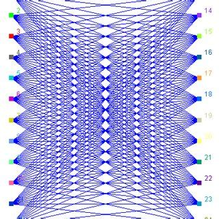 (PDF) Applications of Bipartite Graph in diverse fields
