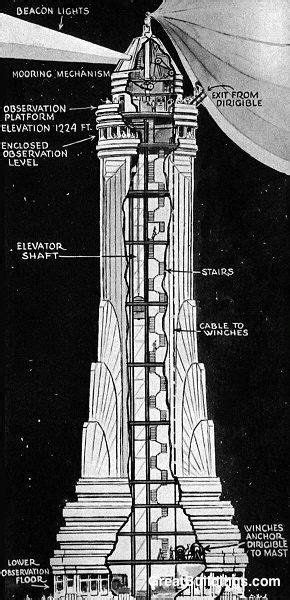 Great Buildings Drawing - Empire State Building | Zepelim